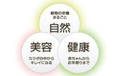 万田酵素 コンセプト